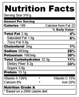 recipe calories